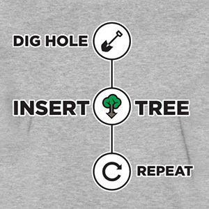 Dig Hole, Insert Tree, Repeat [Gardening T-Shirt Design]