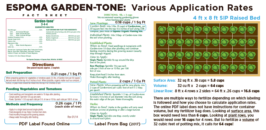 Espoma Garden-tone Conflicting Application Rates for Organic Garden Fertilizer