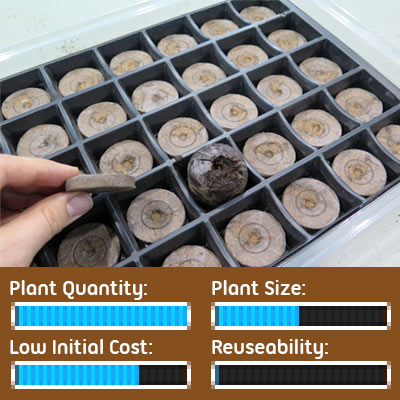 Seed Starting Options - Peat Jiffy Pellets