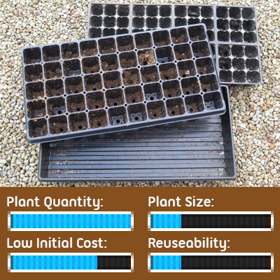 Seed Starting Options - Seedling Flats Cell Packs Trays