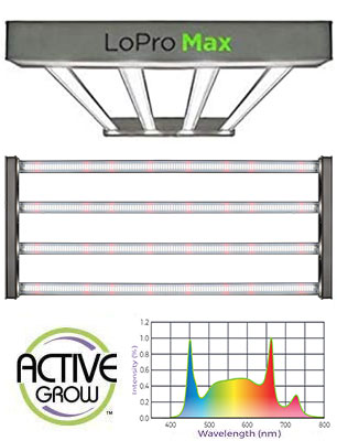 Active Grow LoPro Max LED Grow Light