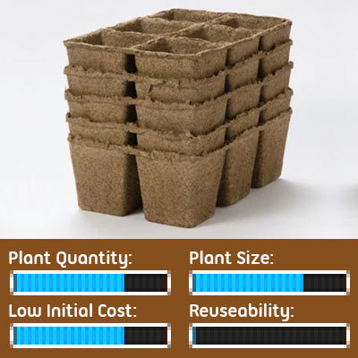 Seed Starting Options - Cow, Peat or Coir Biodegradable Pots
